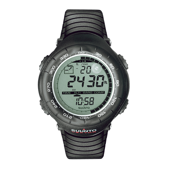 The Suunto Vector is the watch I wore in Afghanistan.